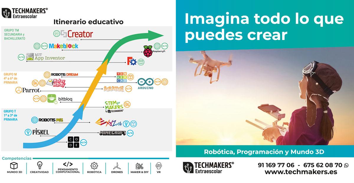triptico-techmakers